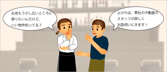 仲介業務説明イラスト3