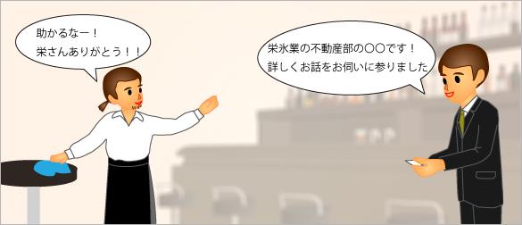 仲介業務説明イラスト4