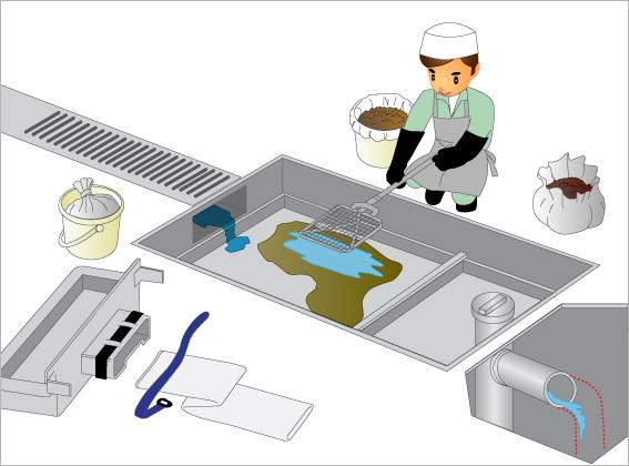 スカムセーブネット&オイルキャッチシステムの図
