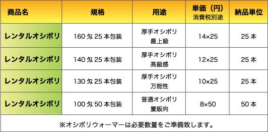 レンタルオシボリ価格表